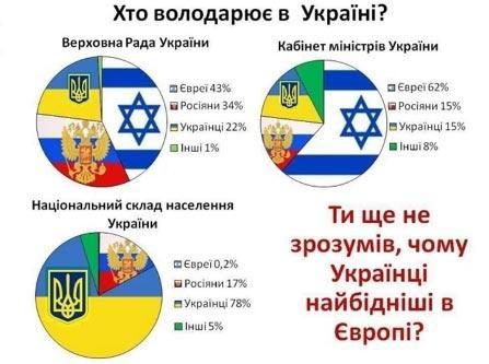 Хто володарює в Україні - Одесский Политикум